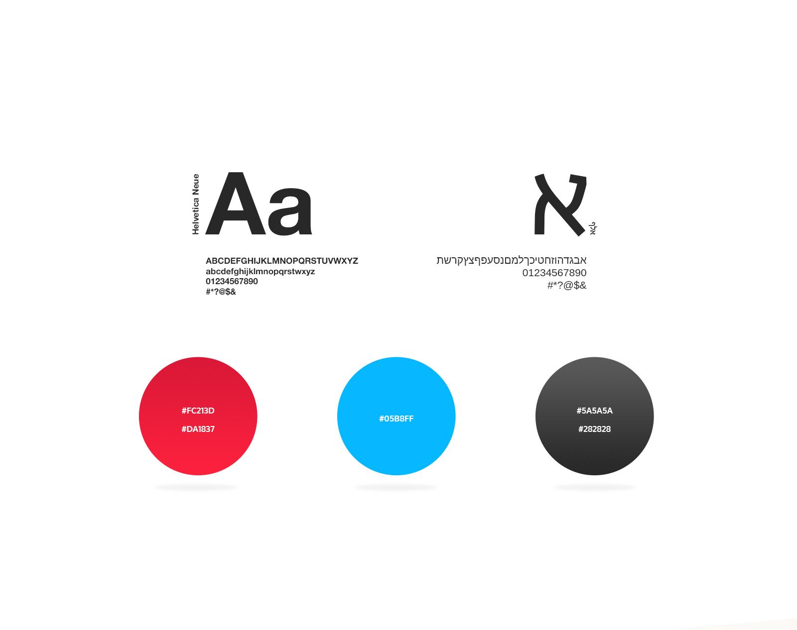 Branding content hub Herzeliya מיתוג חממת התוכן הבינתחומי הרצליה