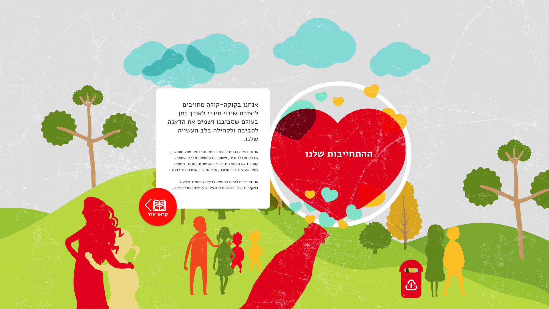 Coca Cola social responsibility website design קוקה קולה עיצוב אתר אחריות חברתית 2