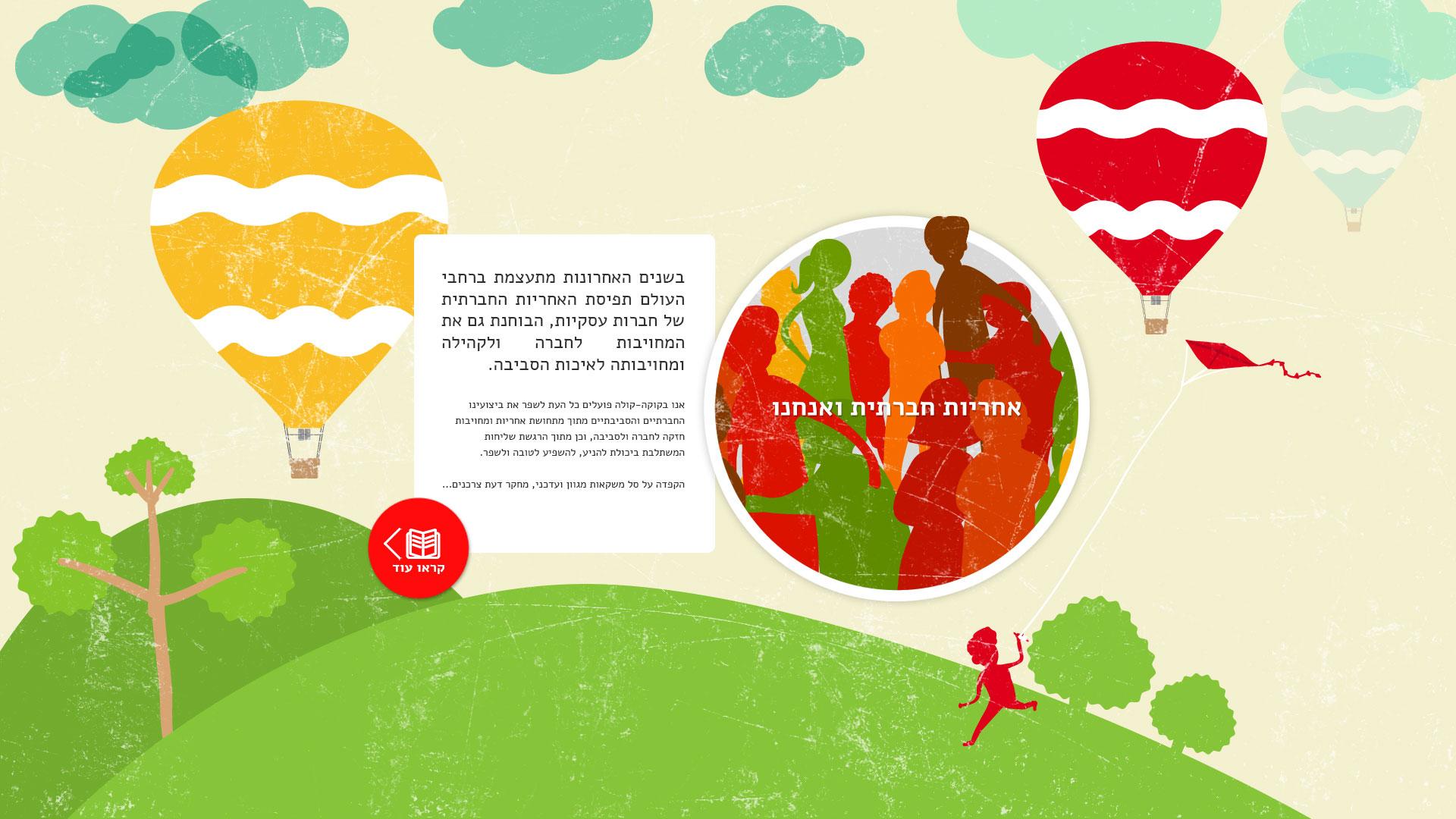 Coca Cola social responsibility website design קוקה קולה עיצוב אתר אחריות חברתית 7