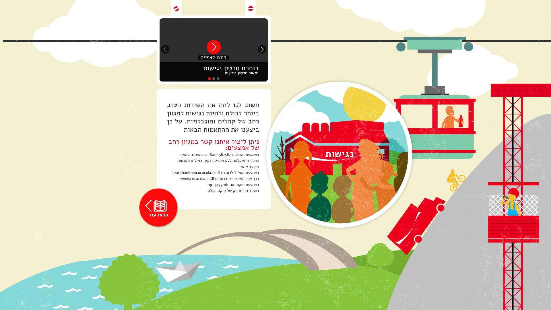 Coca Cola social responsibility website design קוקה קולה עיצוב אתר אחריות חברתית 9