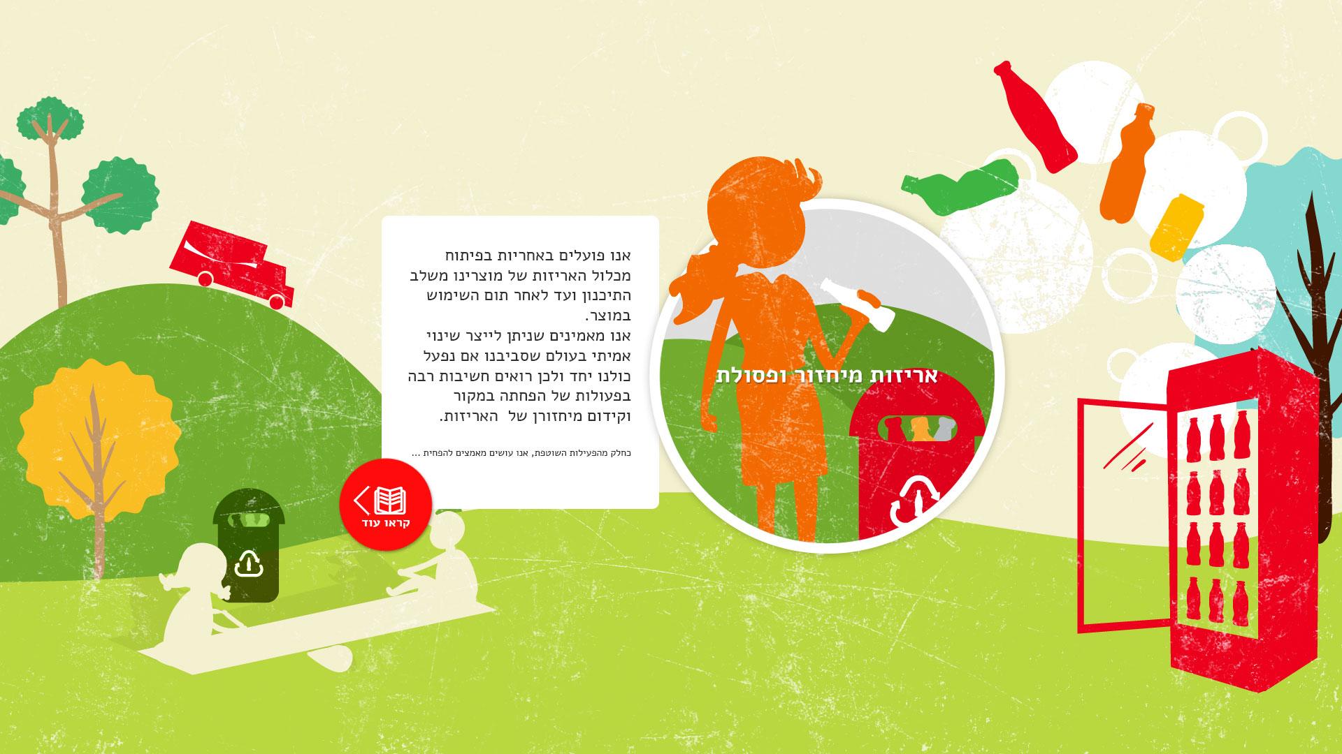 Coca Cola social responsibility website design קוקה קולה עיצוב אתר אחריות חברתית 4