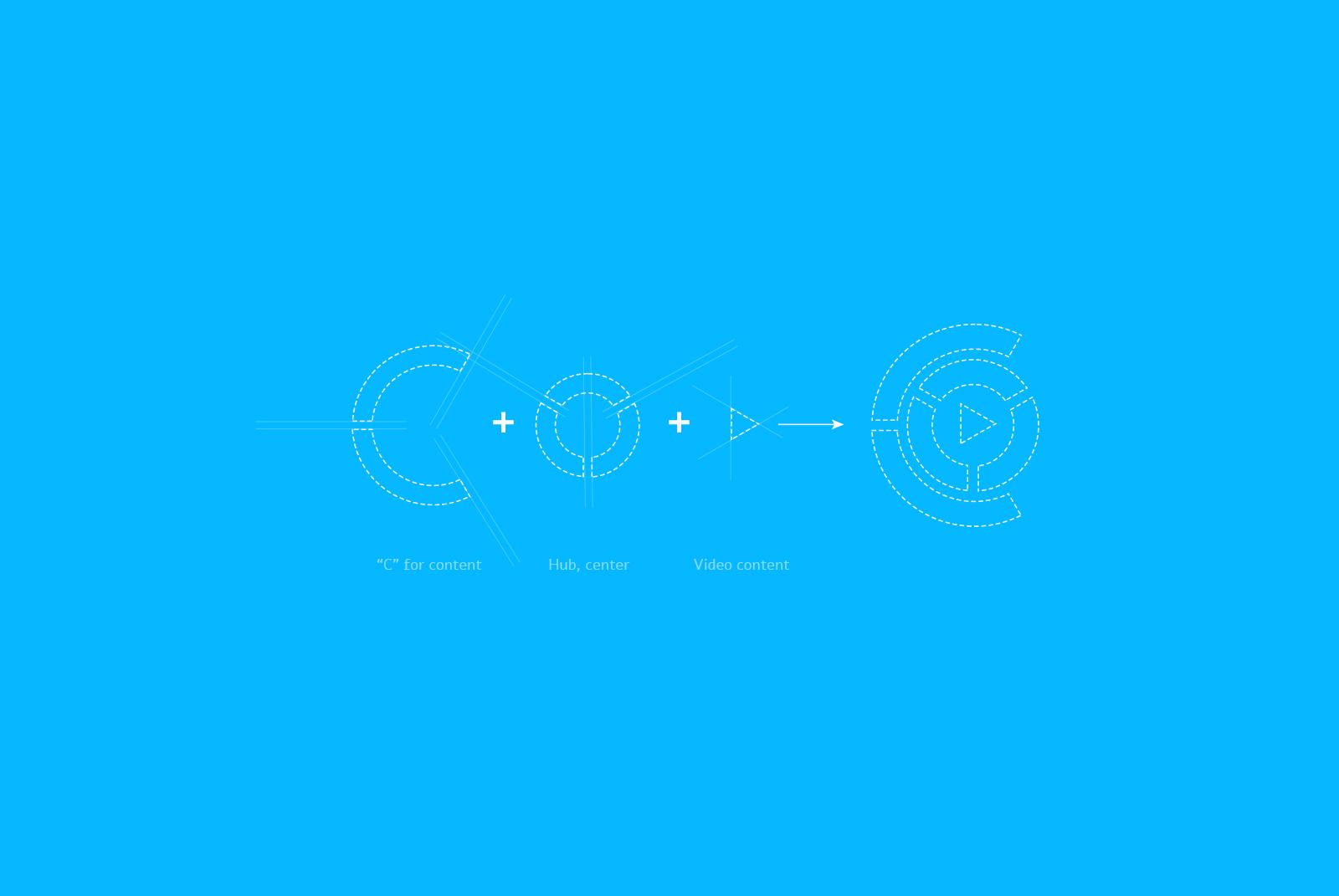 Logo creation process content hub Herzeliya תהליך יצירת לוגו חממת התוכן הבינתחומי הרצליה